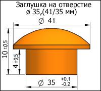 параметры заглушки